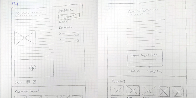 A hand-drawn sketch of the people page of the website