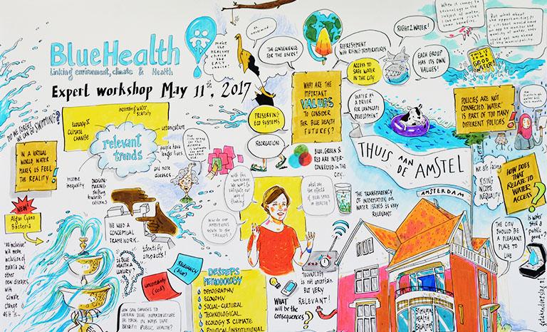 BlueHealth - Expert workshop plenary